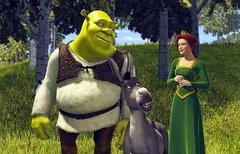 Which Shrek character are you Personality Test