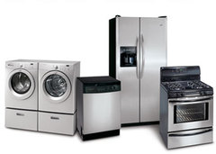Which Appliance are you Personality Test
