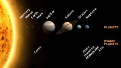 Types of Planets Quiz