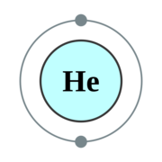 Atomic Symbols of Elements Quiz